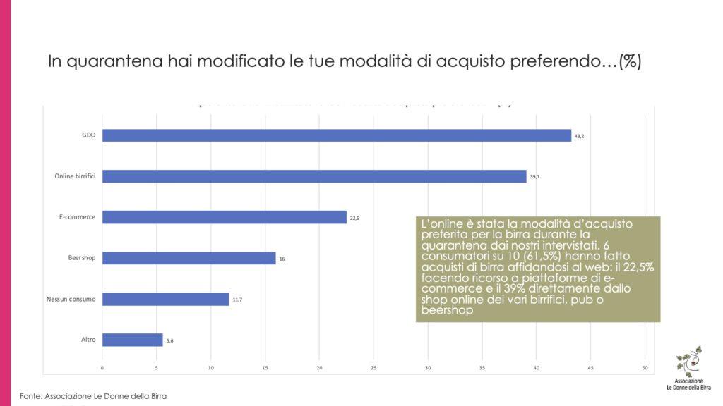report ricerca 2