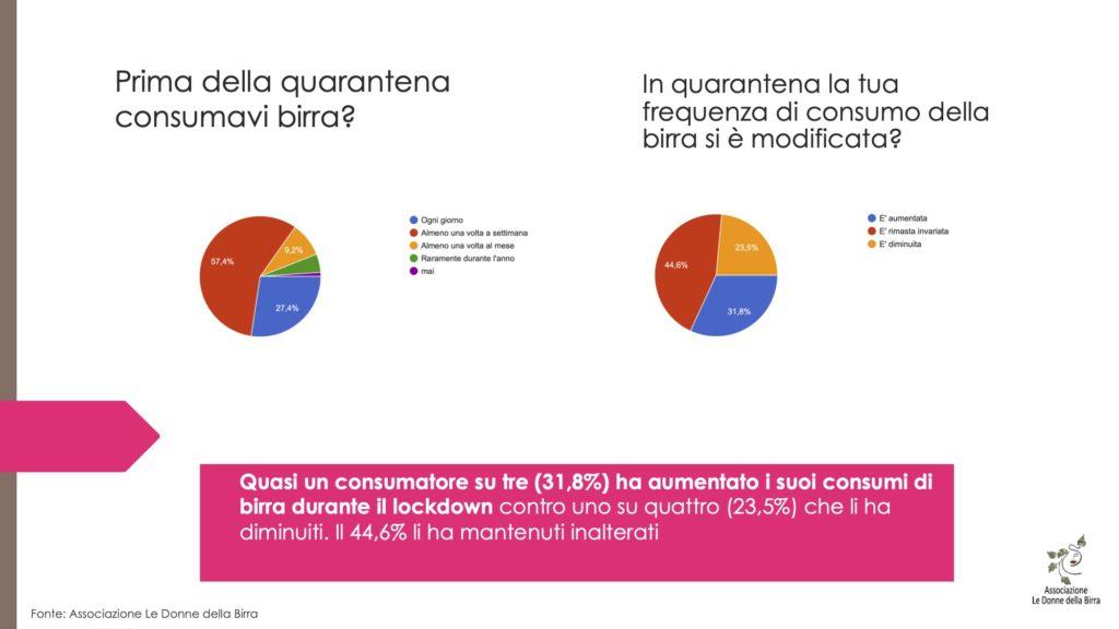 report ricerca 1