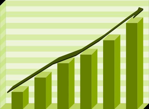 scala di crescita