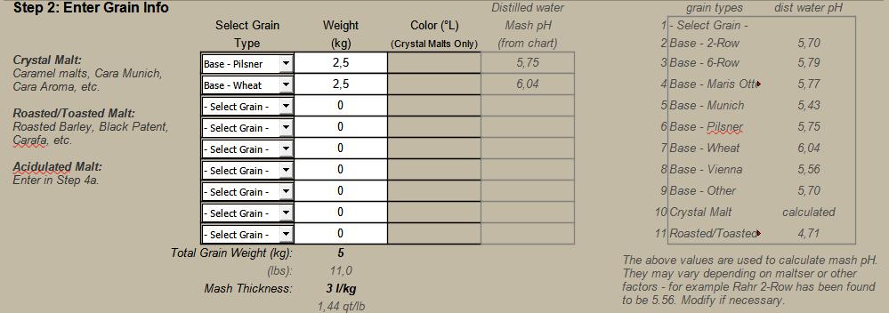 Step 2 EZ water calculator